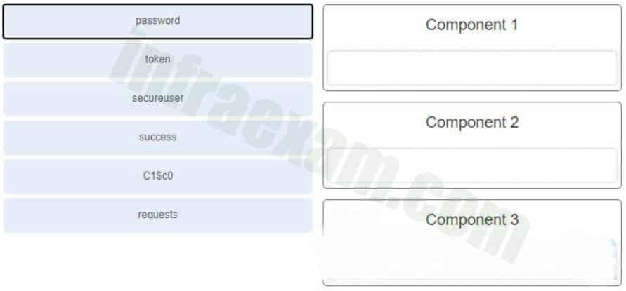 DevNet Associate (Version 1.0) – DevNet Associate 1.0 Final Exam Answers 09