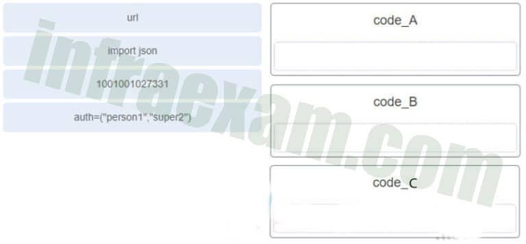 DevNet Associate (Version 1.0) – DevNet Associate 1.0 Final Exam Answers 20