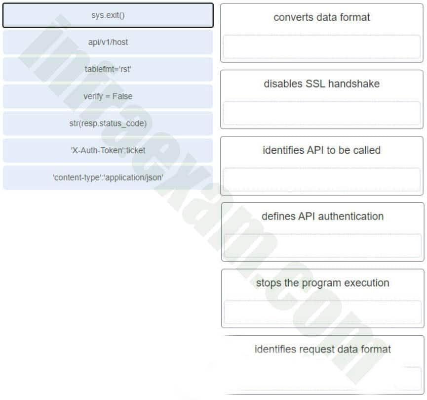 DevNet Associate (Version 1.0) – DevNet Associate 1.0 Final Exam Answers 24