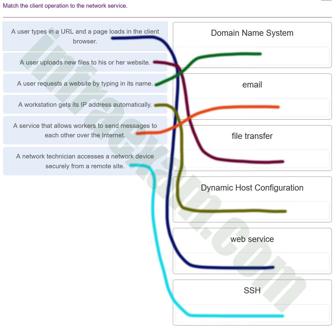 Networking Essentials (Version 2) - Networking Essentials 2.0 Final Exam Answers 008