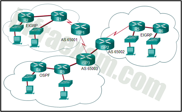 CCNPv8 ENCOR (Version 8.0) – Chapters 11 – 12 BGP Exam Answers 01