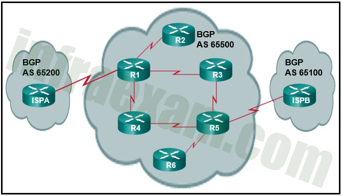CCNPv8 ENCOR (Version 8.0) – Chapters 11 – 12 BGP Exam Answers 04