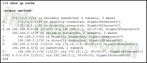 CCNPv8 ENCOR (Version 8.0) – Chapters 8 – 10 OSPF Exam Answers 01