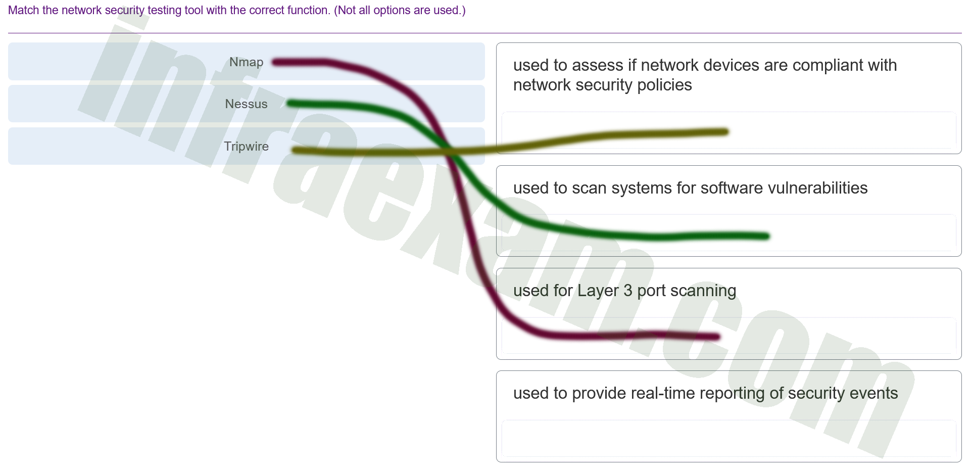 Network Security (Version 1) - Network Security 1.0 Practice Final Answers 006