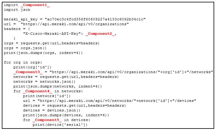 DevNet Associate (Version 1.0) – DevNet Associate 1.0 Final Exam Answers 25