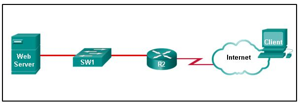 DevNet Associate (Version 1.0) – DevNet Associate 1.0 Final Exam Answers 26
