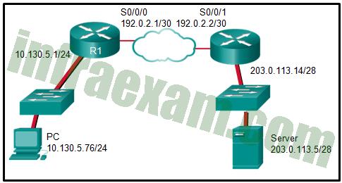 DevNet Associate (Version 1.0) - DevNet Associate Module 5 Exam Answers 01