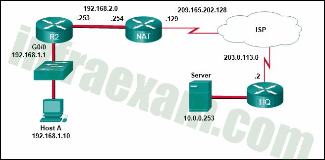 DevNet Associate (Version 1.0) - DevNet Associate Module 5 Exam Answers 02