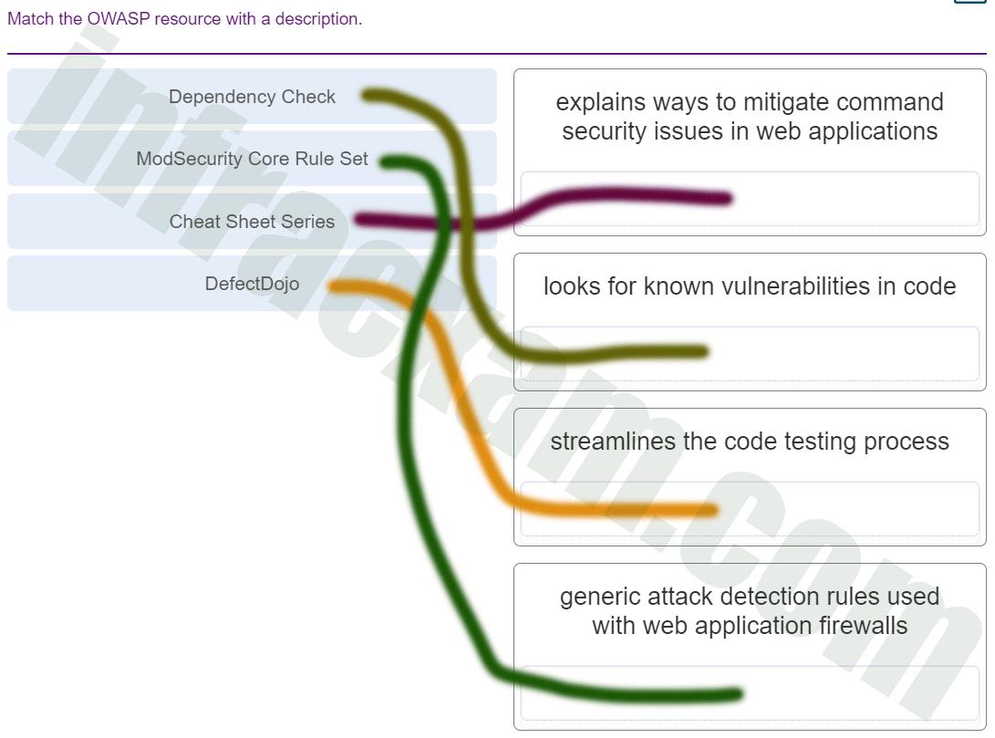 DevNet Associate (Version 1.0) - DevNet Associate Module 6 Exam Answers 002